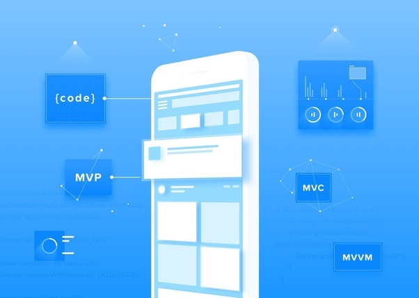 Comparison between MVC, MVP and MVVM in details » Tell Me How - A Place for Technology Geekier