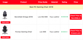 A look at the five best gaming chair in 2018 TellMeHow