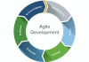 Is Agile Methodology Still A Good Option For Startups TellMeHow