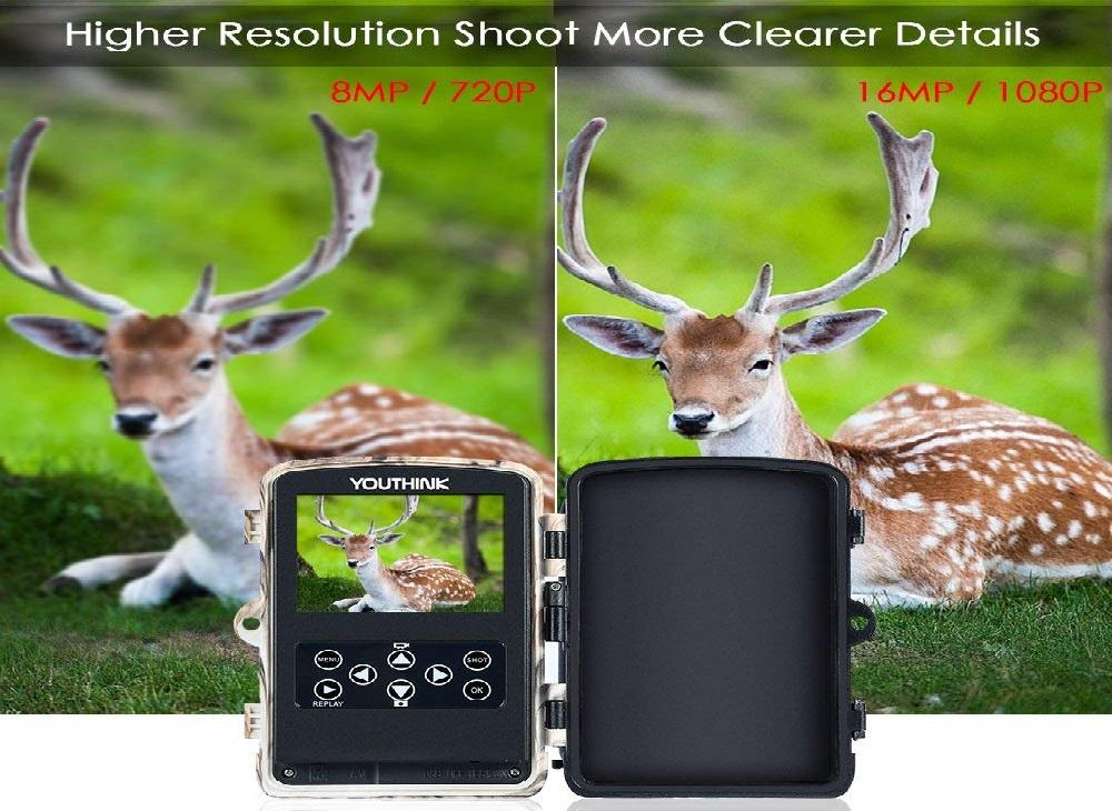 YOUTHINK Hunting Game Camera TellMeHow