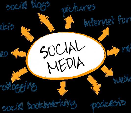 7 best social media marketing Strategies