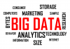 The Change in 2019 Trends Due to Database Management Using Big Data