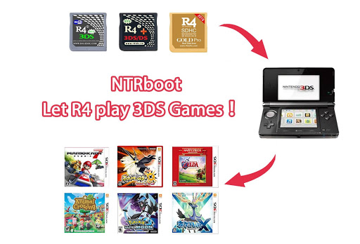 Detail guide to play 3DS games with R4i 3ds card » Tell Me